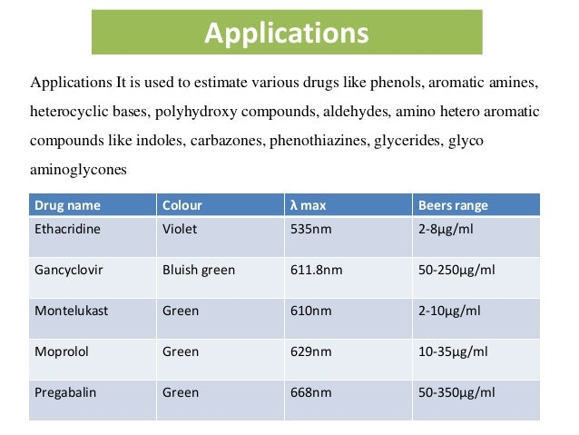 pharmaceutical applications of aromatic compounds