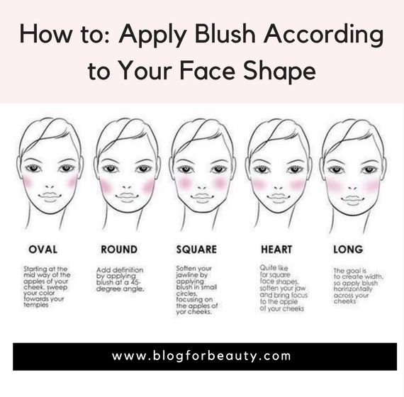blush application for round face