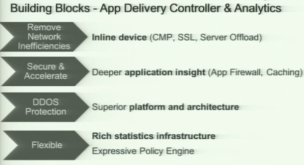 citrix netscaler application delivery controller