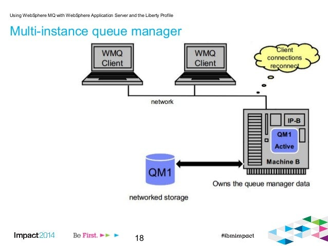 different profiles in websphere application server