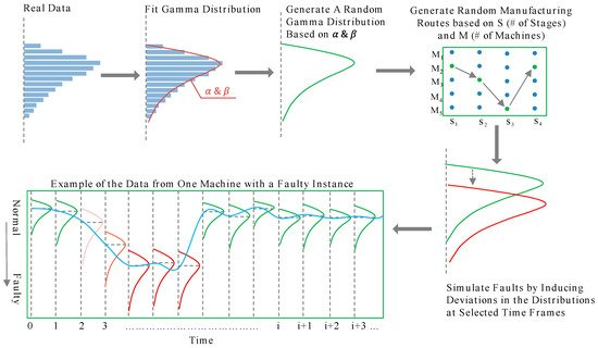 real world applications of bayesian networks